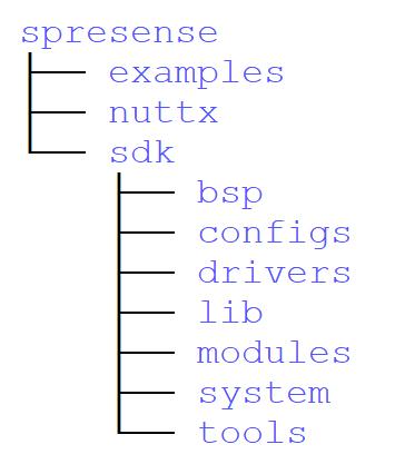 spresense directory structure