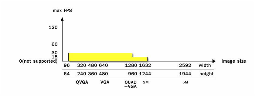 diag 1415c4a641b352130a344b6b54cad2cc