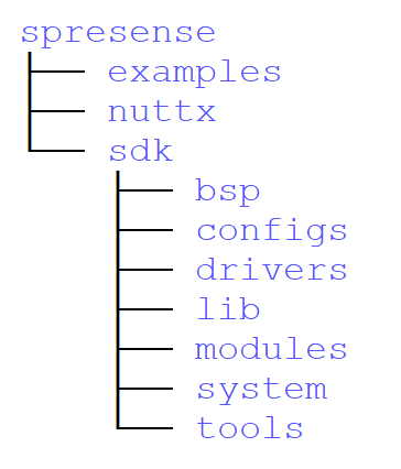 spresense directory structure
